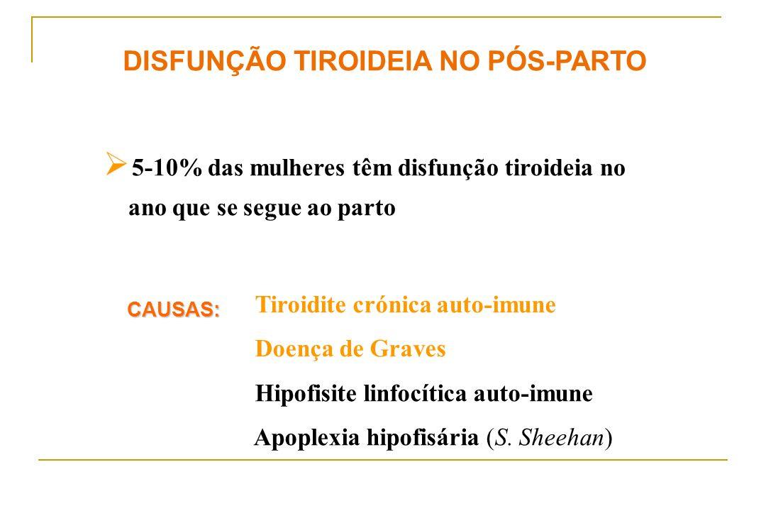 DISFUNÇÃO TIROIDEIA NO PÓS-PARTO Tiroidite crónica auto-imune Doença de Graves Hipofisite linfocítica auto-imune Apoplexia hipofisária (S. Sheehan) 5-