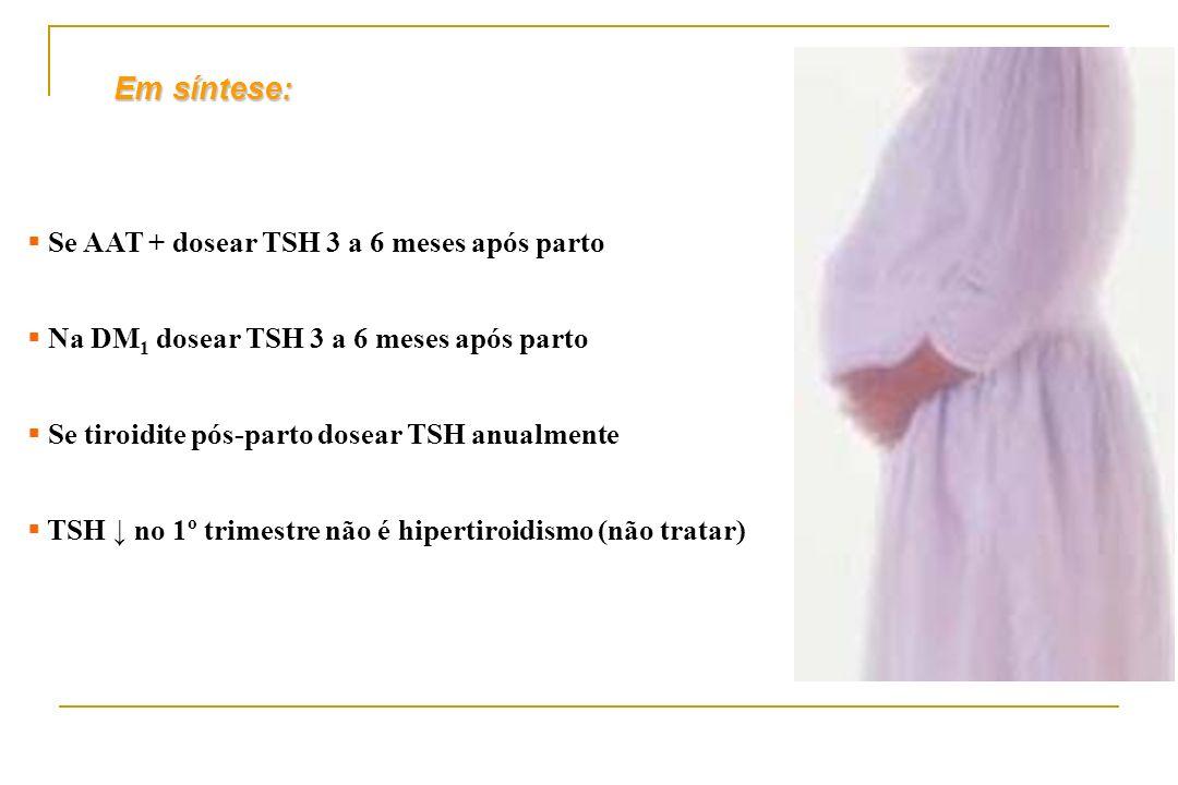 Se AAT + dosear TSH 3 a 6 meses após parto Na DM 1 dosear TSH 3 a 6 meses após parto Se tiroidite pós-parto dosear TSH anualmente TSH no 1º trimestre