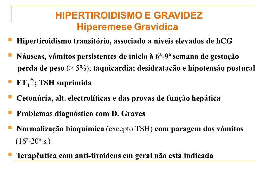 Hipertiroidismo transitório, associado a níveis elevados de hCG Náuseas, vómitos persistentes de inicio à 6ª-9ª semana de gestação perda de peso (> 5%