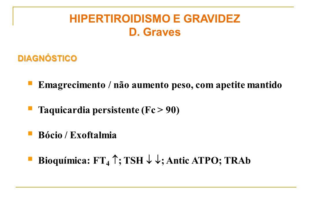 HIPERTIROIDISMO E GRAVIDEZ D. Graves Emagrecimento / não aumento peso, com apetite mantido Taquicardia persistente (Fc > 90) Bócio / Exoftalmia Bioquí
