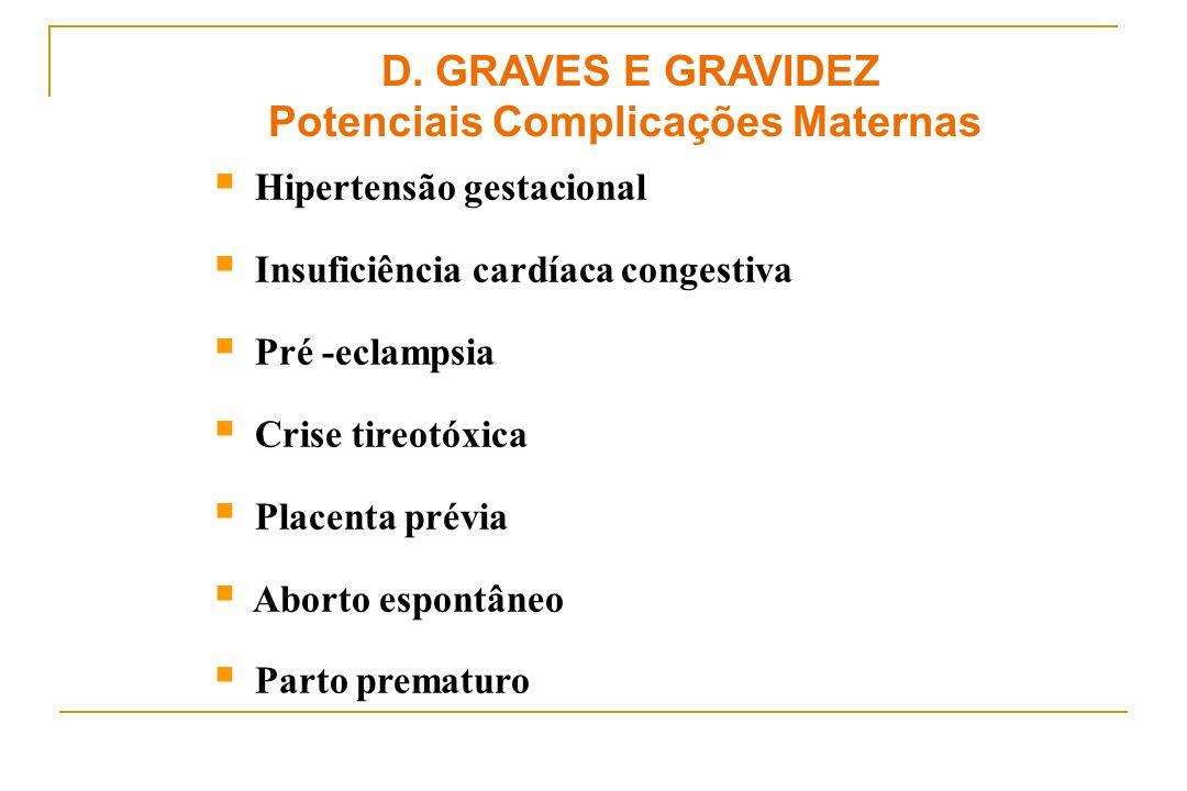 Hipertensão gestacional Insuficiência cardíaca congestiva Pré -eclampsia Crise tireotóxica Placenta prévia Aborto espontâneo Parto prematuro D. GRAVES