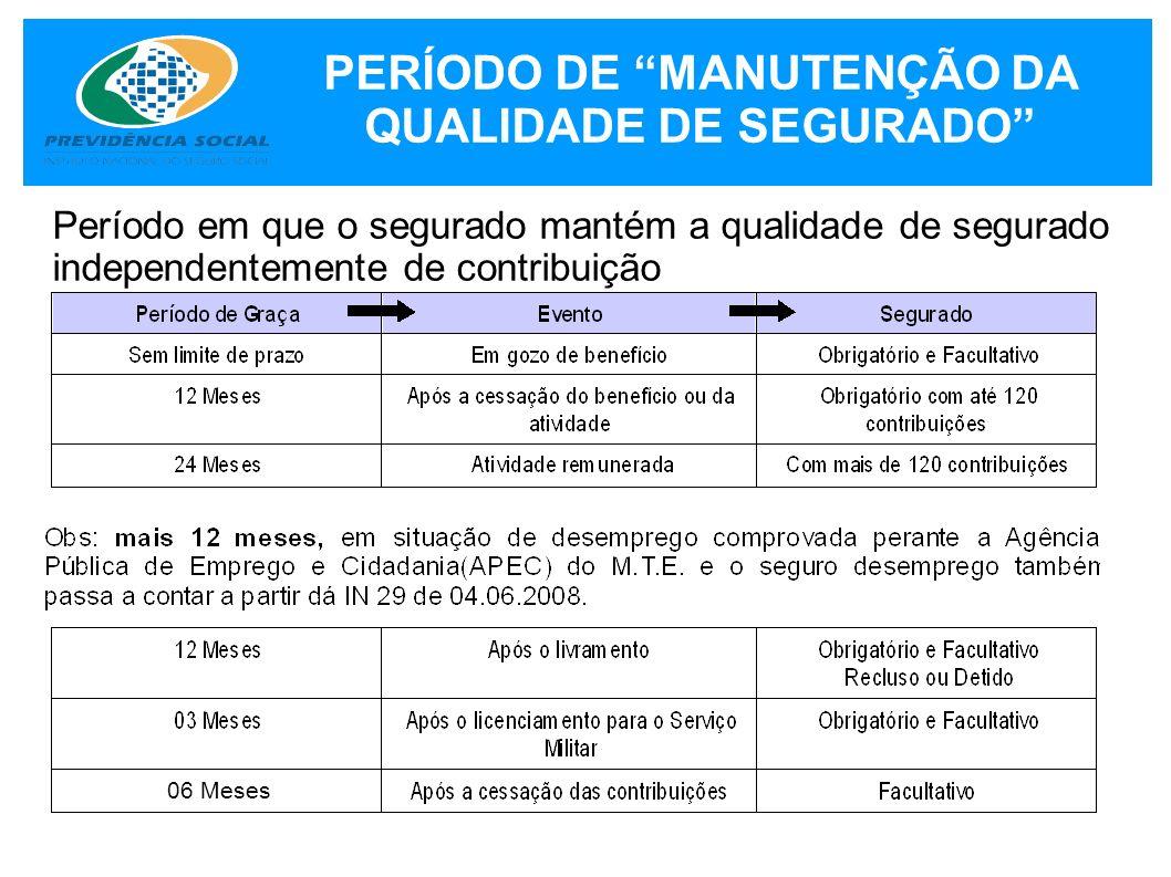 PERÍODO DE MANUTENÇÃO DA QUALIDADE DE SEGURADO Período em que o segurado mantém a qualidade de segurado independentemente de contribuição 06 Meses