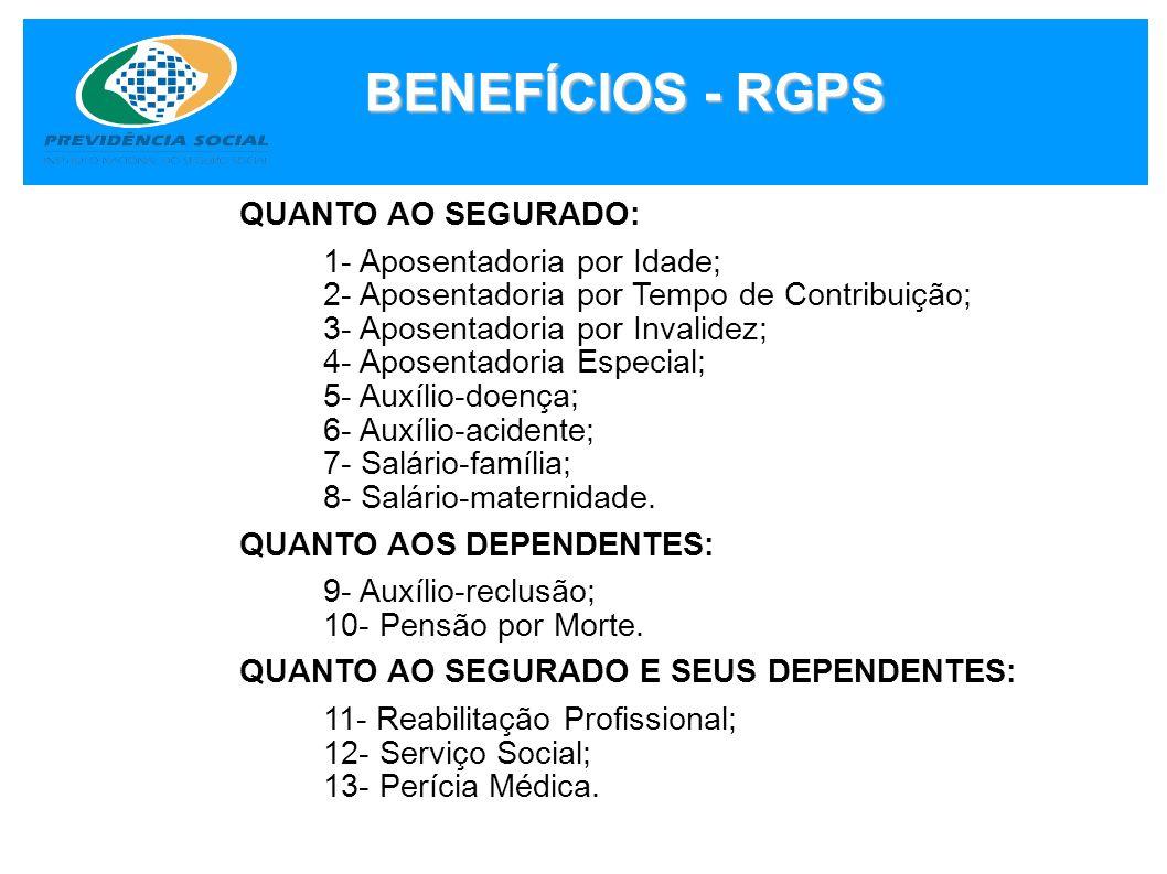 BENEFÍCIOS - RGPS QUANTO AO SEGURADO: 1- Aposentadoria por Idade; 2- Aposentadoria por Tempo de Contribuição; 3- Aposentadoria por Invalidez; 4- Apose