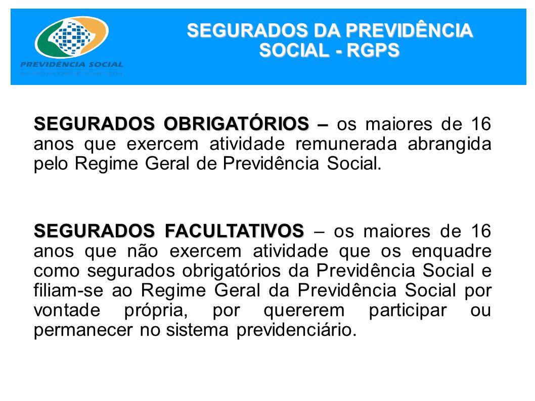 OBRIGATÓRIOS 1- EMPREGADO 2- EMPREGADO DOMÉSTICO 3- TRABALHADOR AVULSO 4- CONTRIBUINTE INDIVIDUAL 5- SEGURADO ESPECIAL FACULTATIVOS EMPRESÁRIOS AUTÔNOMOS AUTÔNOMOS EQUIPARADOS A EQUIPARADOS A AUTÔNOMOS AUTÔNOMOS SEGURADOS DO RGPS