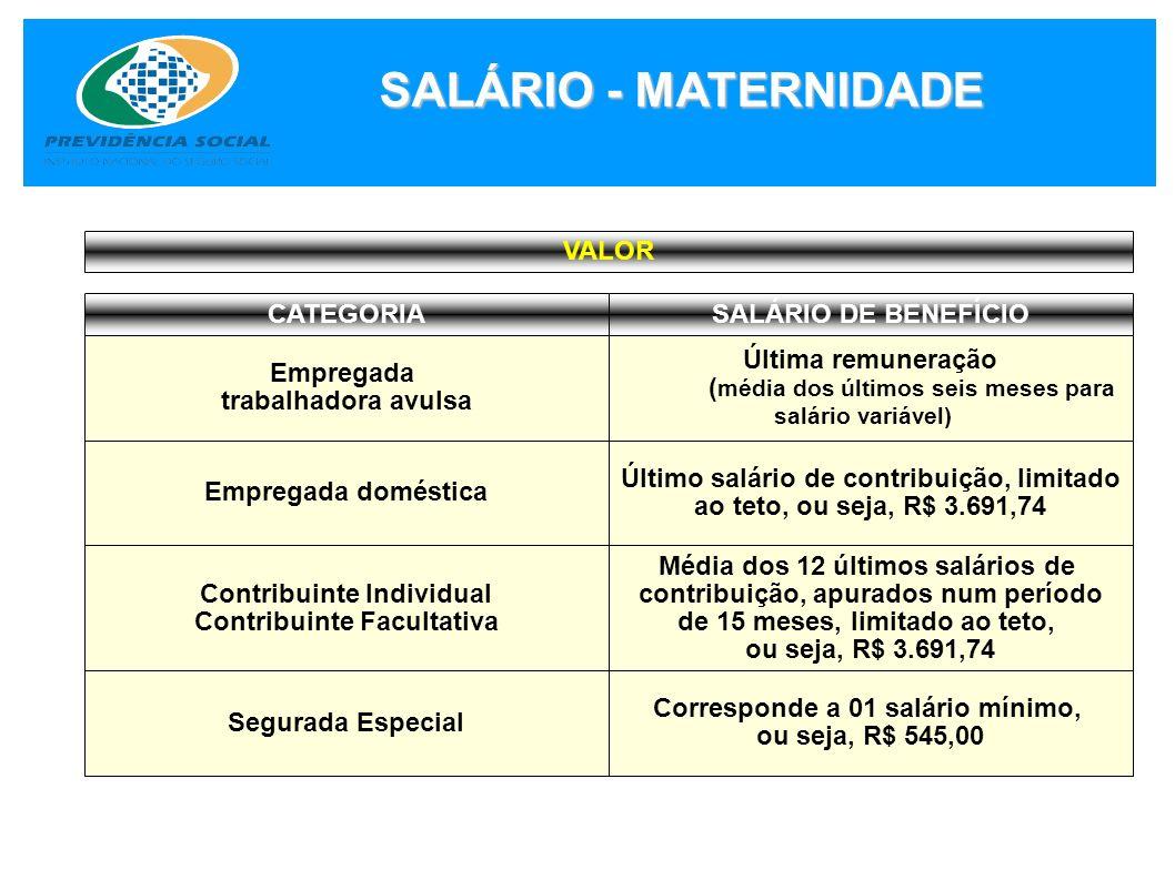 SALÁRIO - MATERNIDADE CATEGORIASALÁRIO DE BENEFÍCIO Empregada trabalhadora avulsa Empregada doméstica Última remuneração ( média dos últimos seis mese