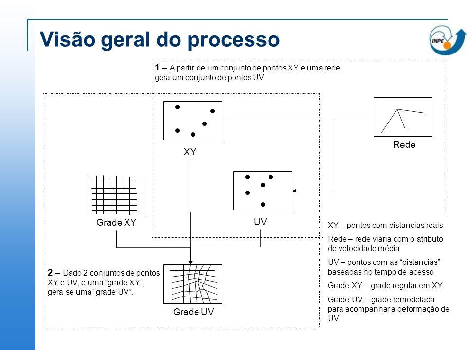 Visão geral do processo XY Rede UV Grade XYGrade UV 1 – A partir de um conjunto de pontos XY e uma rede, gera um conjunto de pontos UV 2 – Dado 2 conj