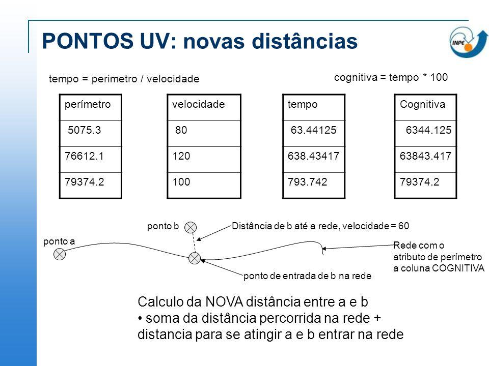 PONTOS UV: novas distâncias perímetro 5075.3 76612.1 79374.2 tempo 63.44125 638.43417 793.742 velocidade 80 120 100 Cognitiva 6344.125 63843.417 79374