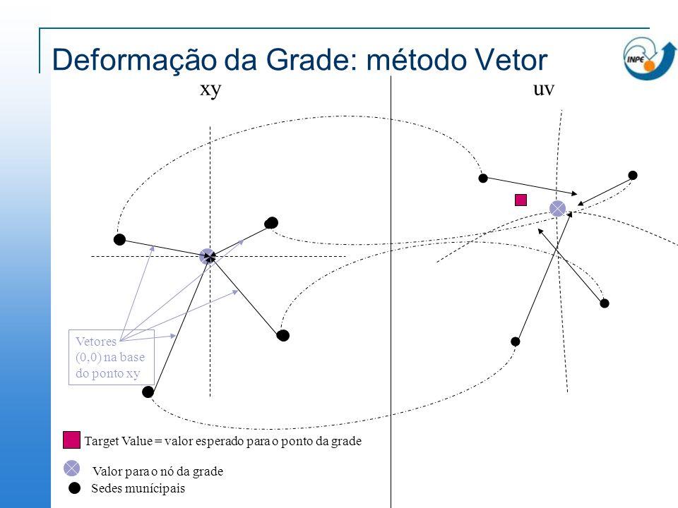 Deformação da Grade: método Afim local xy uv Valor para o nó da grade Sedes munícipais Transformada Afim uma rotação duas translações dois fatores de escala um fator de não ortogonalidade u, v são as coordenadas ajustadas e x, y as coordenadas observadas Local para cada ponto da rede considera apenas as cidades mais próximas u v