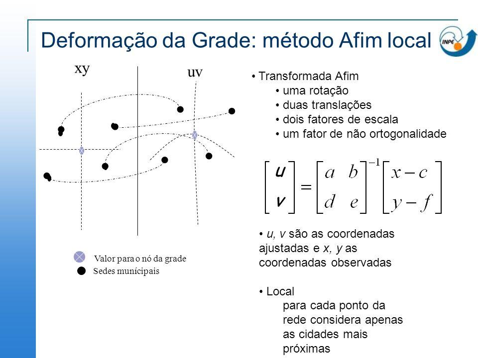 Deformação da Grade: método Afim local xy uv Valor para o nó da grade Sedes munícipais Transformada Afim uma rotação duas translações dois fatores de