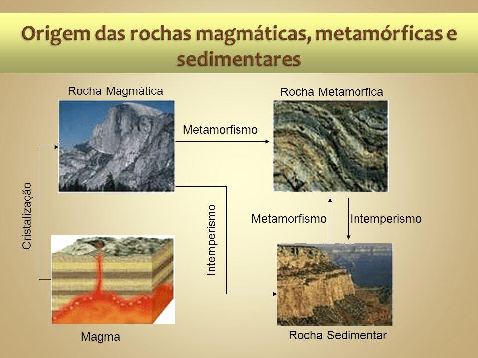 Metamorfismo Rocha Metamórfica Rocha Magmática Cristalização Magma Rocha Sedimentar Intemperismo MetamorfismoIntemperismo