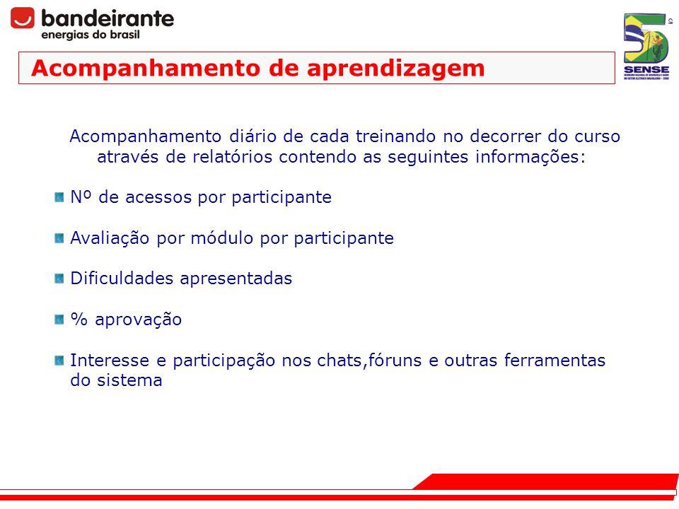 Acompanhamento diário de cada treinando no decorrer do curso através de relatórios contendo as seguintes informações: Nº de acessos por participante A