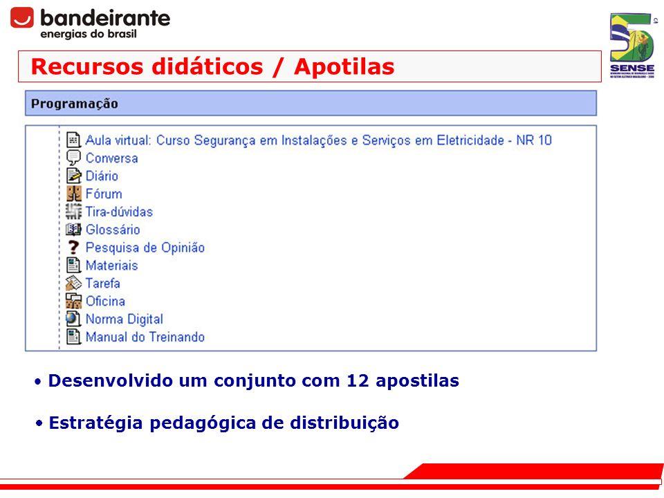 Recursos didáticos / Apotilas Desenvolvido um conjunto com 12 apostilas Estratégia pedagógica de distribuição
