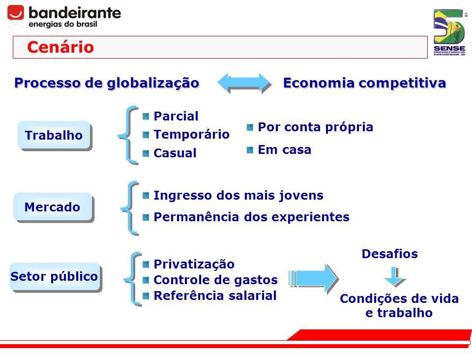 Cenário Setor público Privatização Controle de gastos Referência salarial Desafios Condições de vida e trabalho Trabalho Parcial Temporário Casual Por