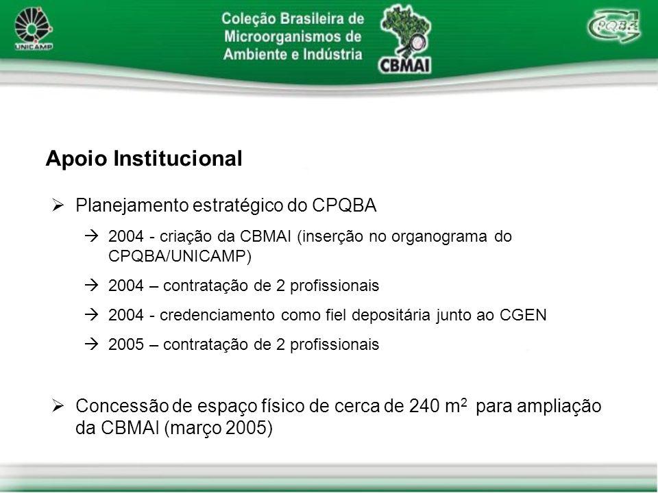Apoio Institucional Planejamento estratégico do CPQBA 2004 - criação da CBMAI (inserção no organograma do CPQBA/UNICAMP) 2004 – contratação de 2 profi