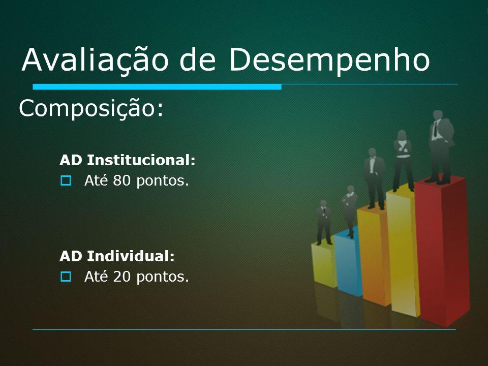 AD Institucional: Até 80 pontos. Composição: Avaliação de Desempenho AD Individual: Até 20 pontos.