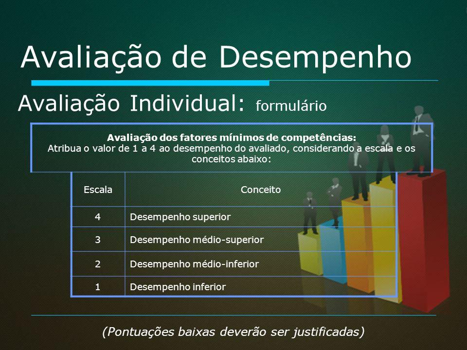 Avaliação de Desempenho Avaliação dos fatores mínimos de competências: Atribua o valor de 1 a 4 ao desempenho do avaliado, considerando a escala e os