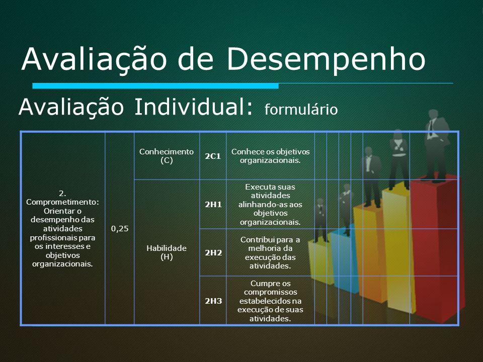 Avaliação de Desempenho 2. Comprometimento: Orientar o desempenho das atividades profissionais para os interesses e objetivos organizacionais. 0,25 Co