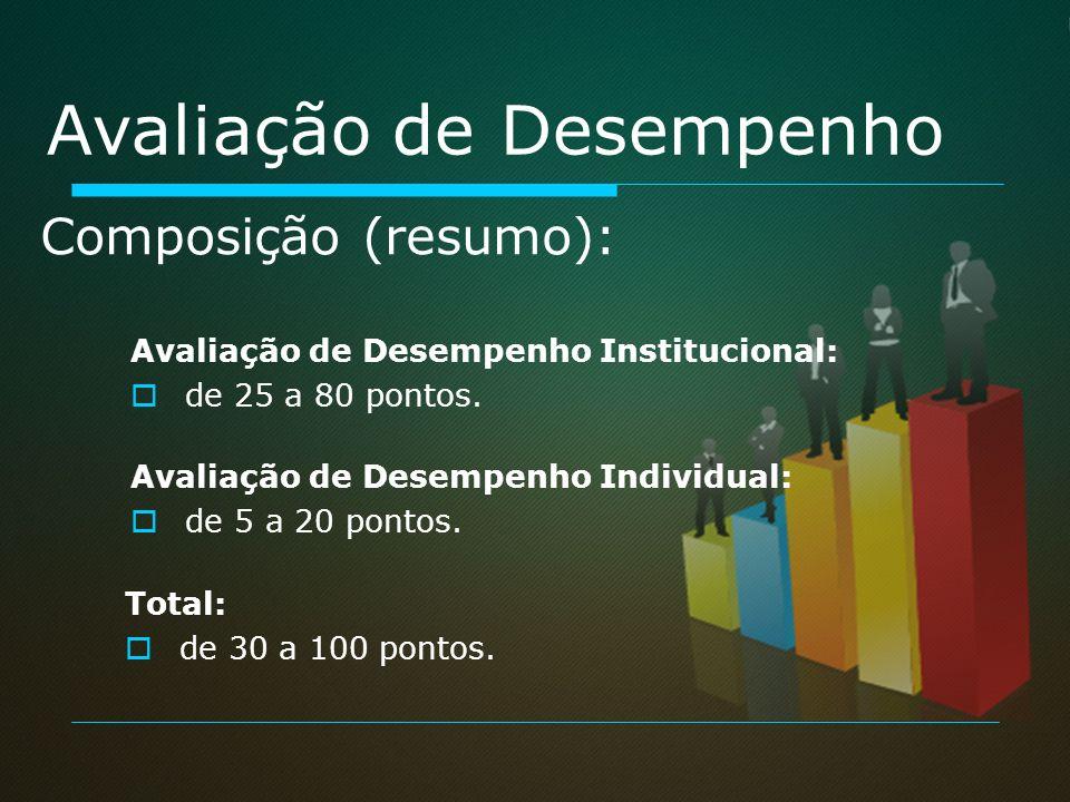 Avaliação de Desempenho Institucional: de 25 a 80 pontos. Composição (resumo): Avaliação de Desempenho Avaliação de Desempenho Individual: de 5 a 20 p