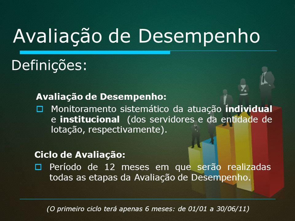 Avaliação de Desempenho: Monitoramento sistemático da atuação individual e institucional (dos servidores e da entidade de lotação, respectivamente). D