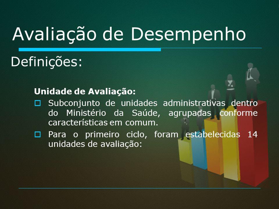 Unidade de Avaliação: Subconjunto de unidades administrativas dentro do Ministério da Saúde, agrupadas conforme características em comum. Para o prime