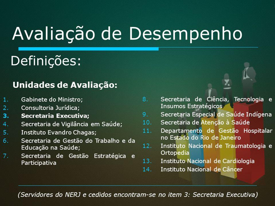 1.Gabinete do Ministro; 2.Consultoria Jurídica; 3.Secretaria Executiva; 4.Secretaria de Vigilância em Saúde; 5.Instituto Evandro Chagas; 6.Secretaria