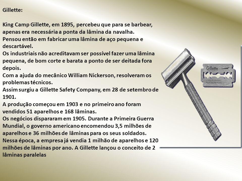 Jacuzzi: A Jacuzzi foi fundada no início do século XX por 7 irmãos, imigrantes italianos que se instalaram nos Estados Unidos. A empresa era bem-suced