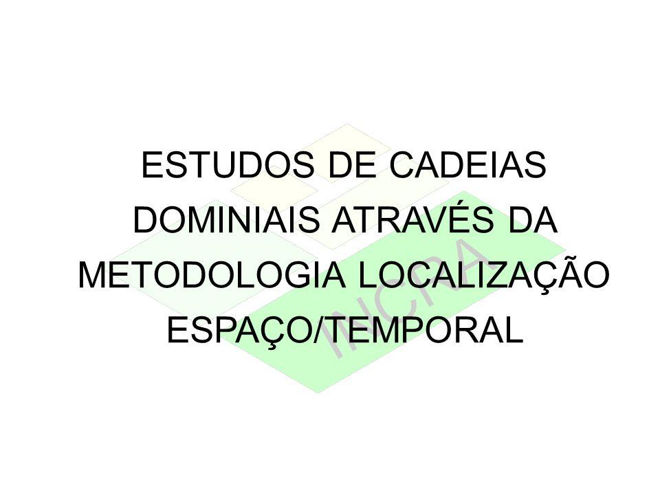 ESTUDOS DE CADEIAS DOMINIAIS ATRAVÉS DA METODOLOGIA LOCALIZAÇÃO ESPAÇO/TEMPORAL