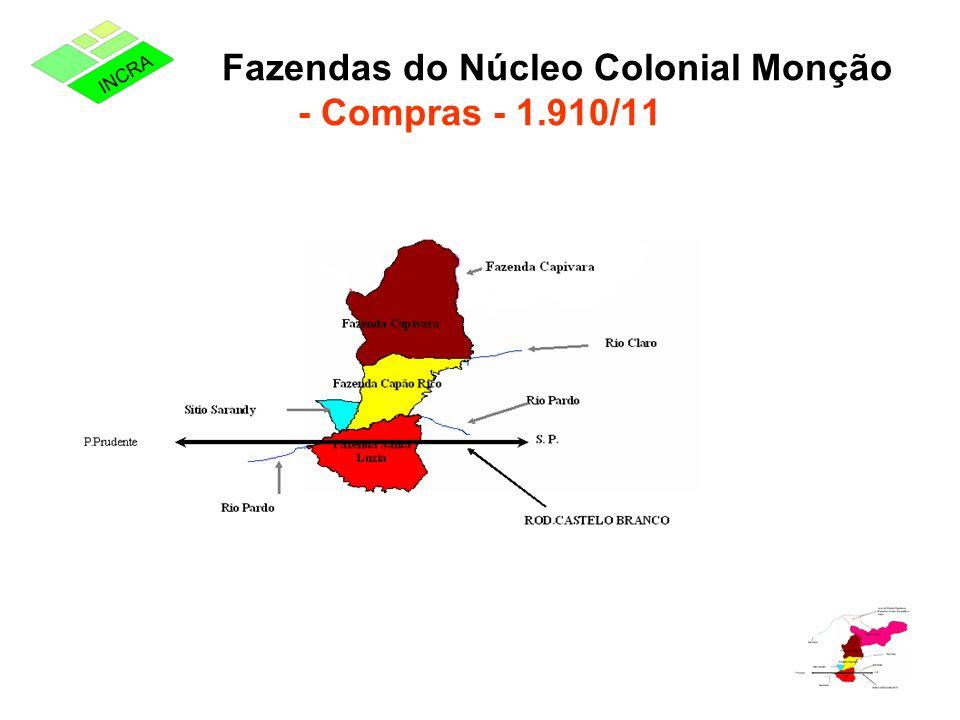 Fazendas do Núcleo Colonial Monção - Compras - 1.910/11