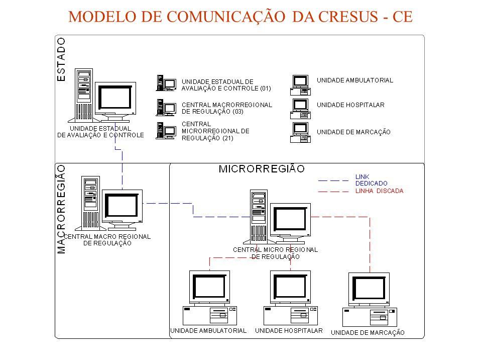 MODELO DE COMUNICAÇÃO DA CRESUS - CE