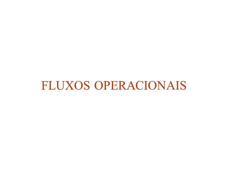 FLUXOS OPERACIONAIS