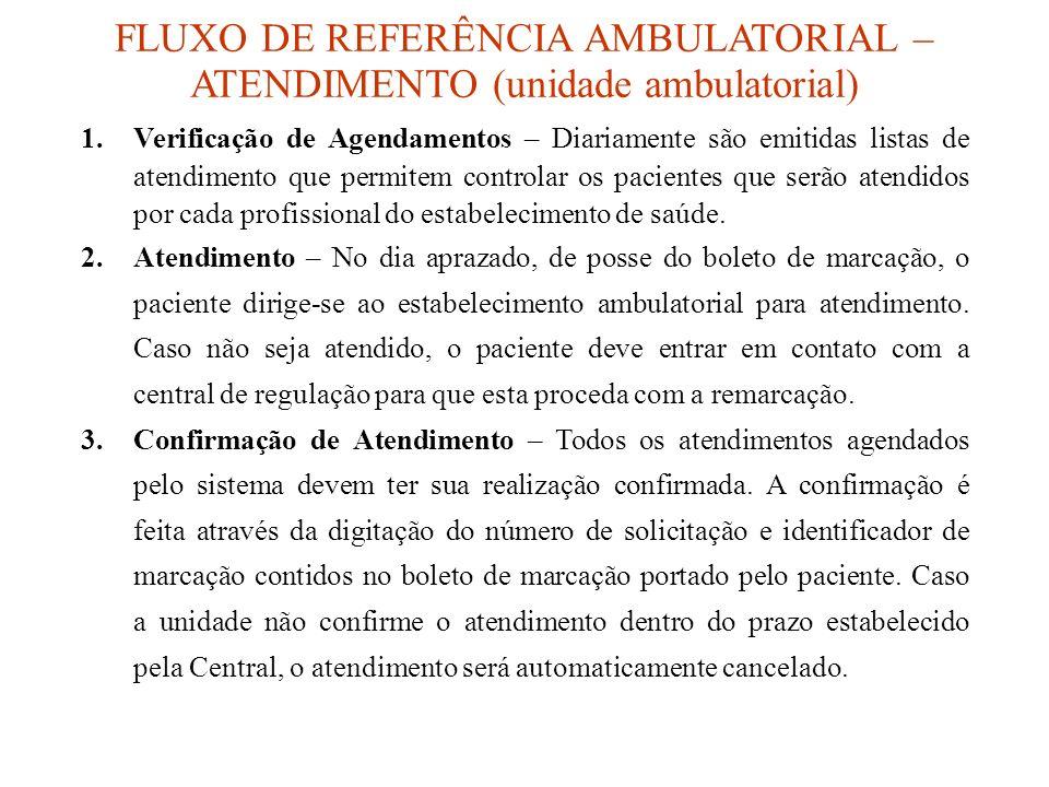 1.Verificação de Agendamentos – Diariamente são emitidas listas de atendimento que permitem controlar os pacientes que serão atendidos por cada profissional do estabelecimento de saúde.