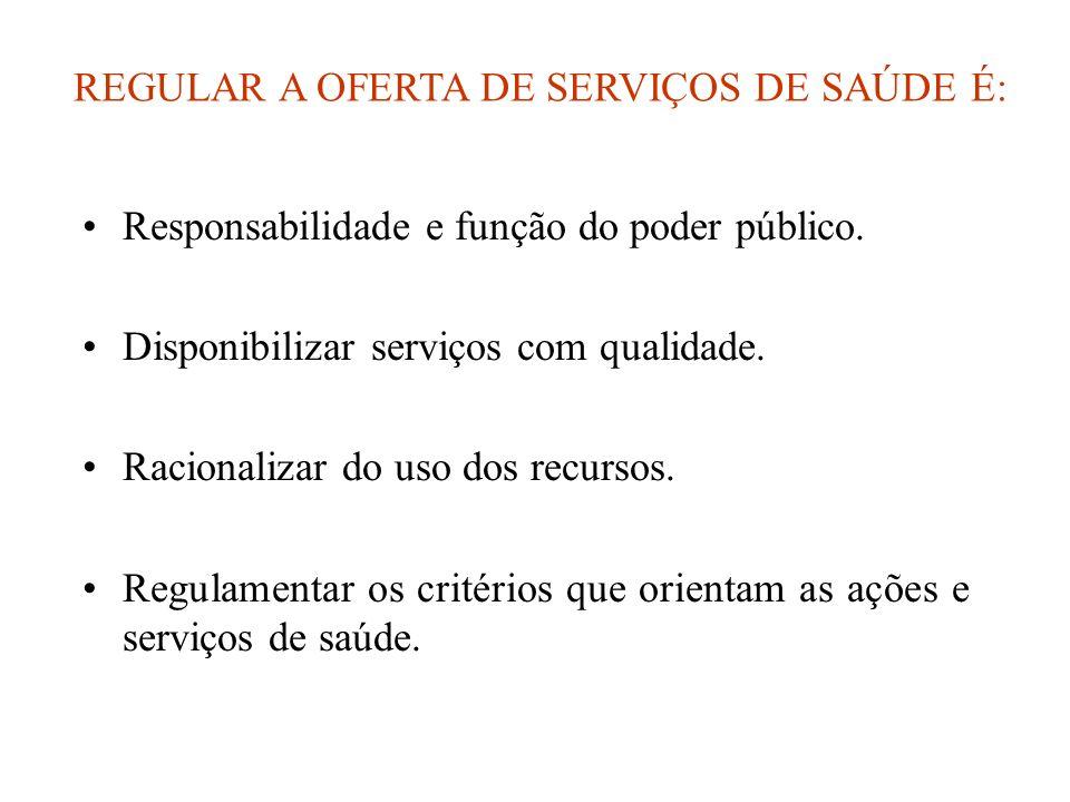 REGULAR A OFERTA DE SERVIÇOS DE SAÚDE É: Responsabilidade e função do poder público.