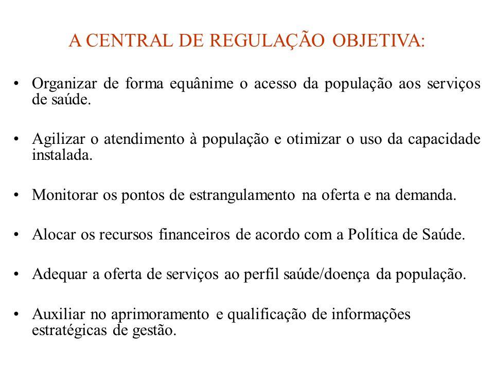 FLUXO DE REFERÊNCIA HOSPITALAR - EMERGÊNCIA 1.Atendimento Inicial – O paciente é atendido no setor de emergência de uma das unidades de referência.