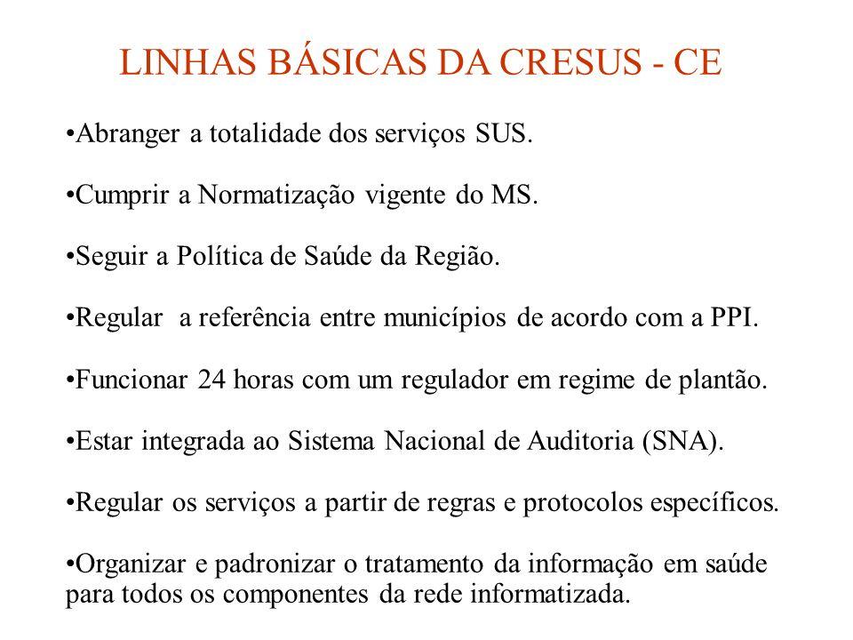OBJETIVOS DA CRESUS - CE Disponibilizar informações sobre os serviços de saúde prestados.