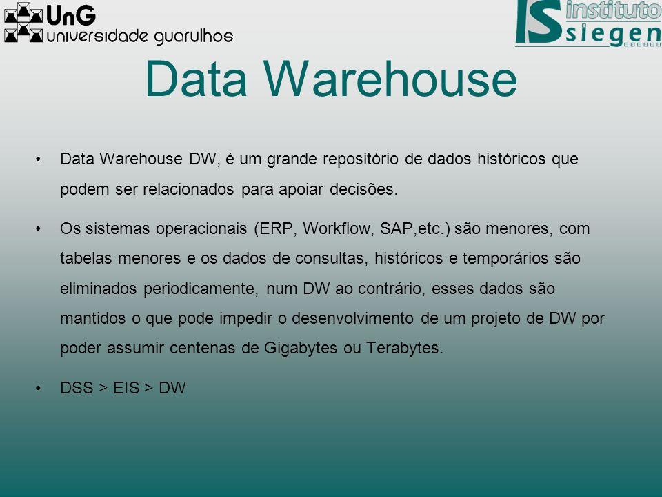Data Warehouse Data Warehouse DW, é um grande repositório de dados históricos que podem ser relacionados para apoiar decisões. Os sistemas operacionai