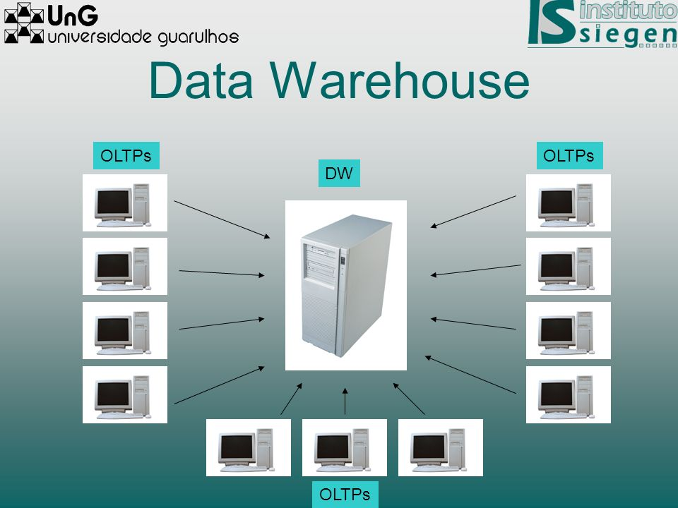 Data Warehouse DW OLTPs