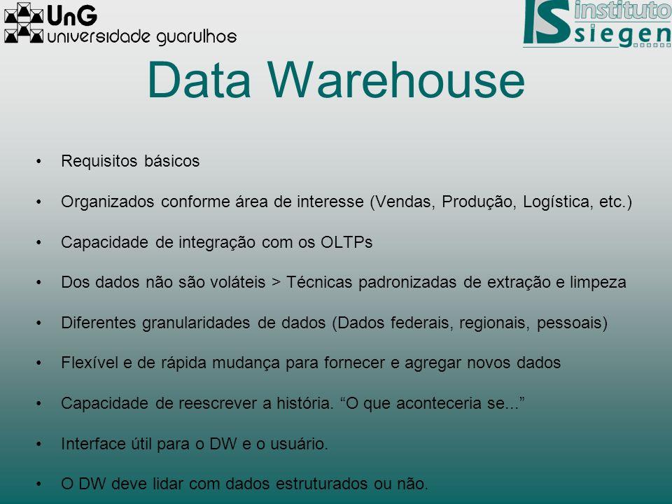 Data Warehouse Requisitos básicos Organizados conforme área de interesse (Vendas, Produção, Logística, etc.) Capacidade de integração com os OLTPs Dos