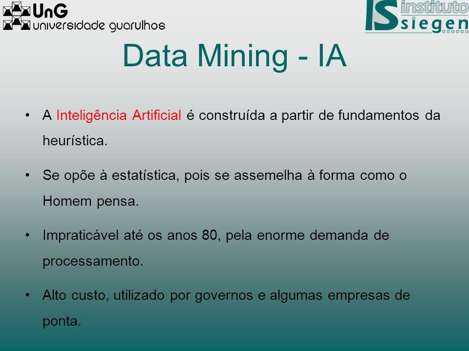 Data Mining - IA A Inteligência Artificial é construída a partir de fundamentos da heurística. Se opõe à estatística, pois se assemelha à forma como o