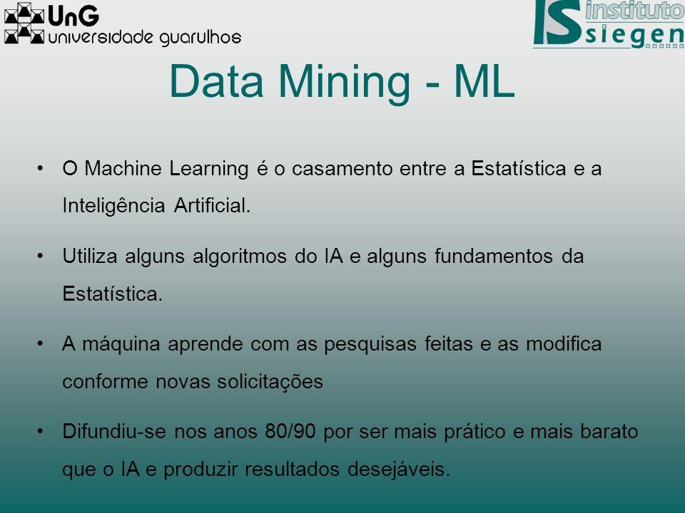 Data Mining - ML O Machine Learning é o casamento entre a Estatística e a Inteligência Artificial. Utiliza alguns algoritmos do IA e alguns fundamento