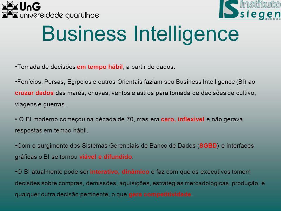 Business Intelligence Tomada de decisões em tempo hábil, a partir de dados. Fenícios, Persas, Egípcios e outros Orientais faziam seu Business Intellig