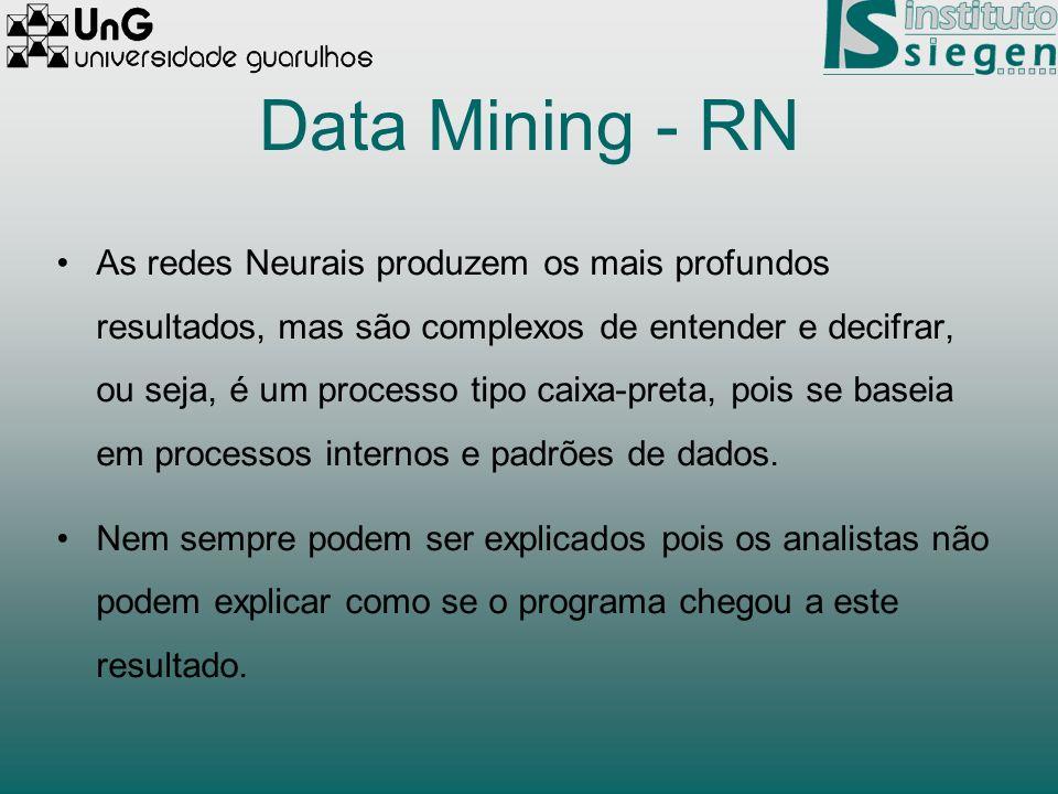 Data Mining - RN As redes Neurais produzem os mais profundos resultados, mas são complexos de entender e decifrar, ou seja, é um processo tipo caixa-p