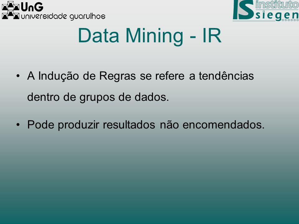 Data Mining - IR A Indução de Regras se refere a tendências dentro de grupos de dados. Pode produzir resultados não encomendados.