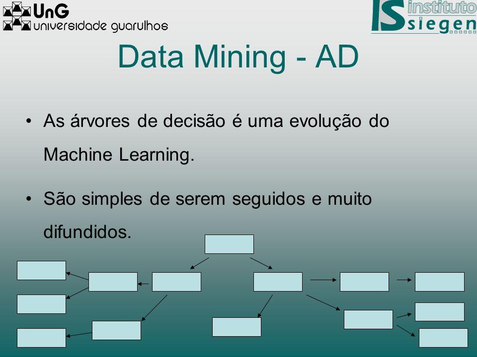 Data Mining - AD As árvores de decisão é uma evolução do Machine Learning. São simples de serem seguidos e muito difundidos.