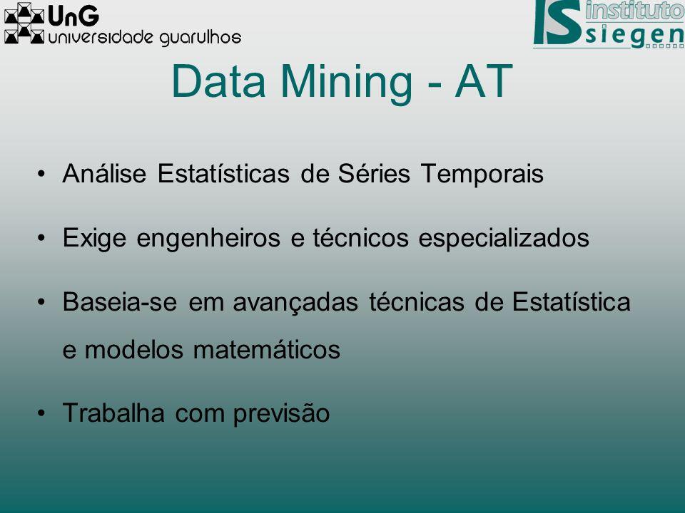 Data Mining - AT Análise Estatísticas de Séries Temporais Exige engenheiros e técnicos especializados Baseia-se em avançadas técnicas de Estatística e