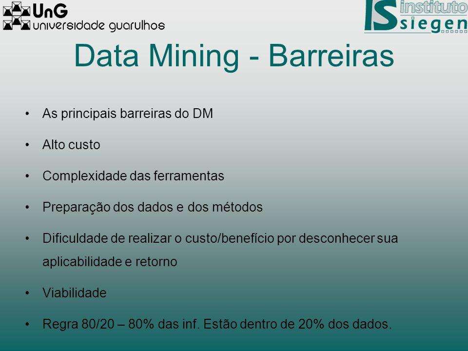 Data Mining - Barreiras As principais barreiras do DM Alto custo Complexidade das ferramentas Preparação dos dados e dos métodos Dificuldade de realiz