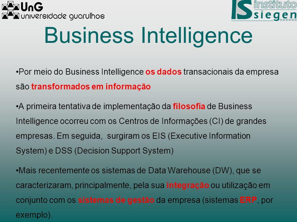 Business Intelligence Por meio do Business Intelligence os dados transacionais da empresa são transformados em informação A primeira tentativa de impl