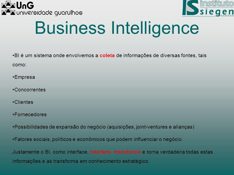 Business Intelligence BI é um sistema onde envolvemos a coleta de informações de diversas fontes, tais como: Empresa Concorrentes Clientes Fornecedore