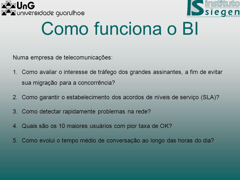 Como funciona o BI Numa empresa de telecomunicações: 1.Como avaliar o interesse de tráfego dos grandes assinantes, a fim de evitar sua migração para a