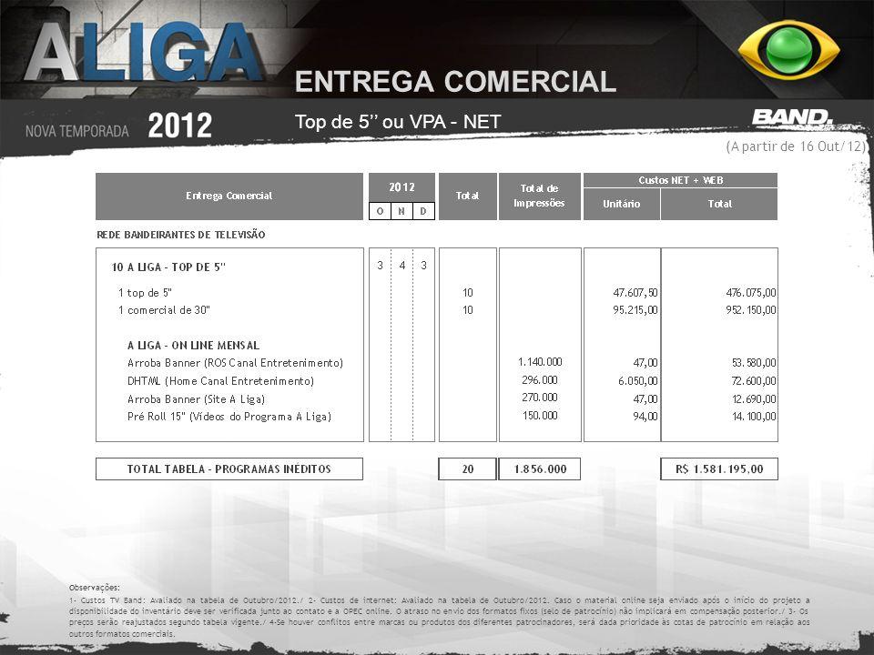 Top de 5 ou VPA - NET Observações: 1- Custos TV Band: Avaliado na tabela de Outubro/2012./ 2- Custos de internet: Avaliado na tabela de Outubro/2012.