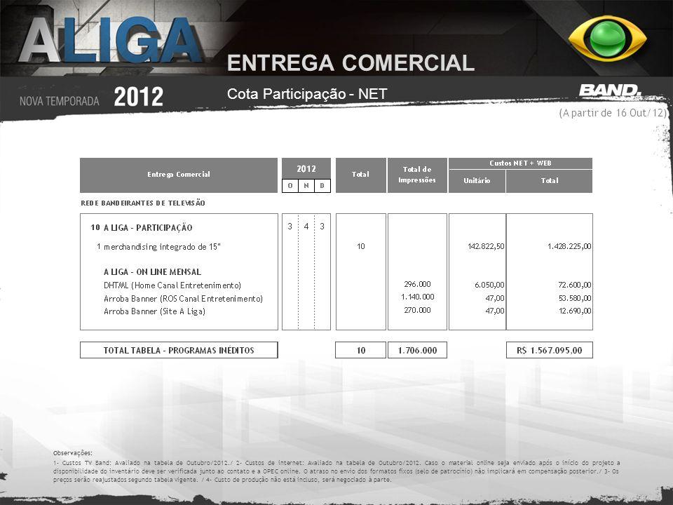 Cota Participação - NET Observações: 1- Custos TV Band: Avaliado na tabela de Outubro/2012./ 2- Custos de internet: Avaliado na tabela de Outubro/2012